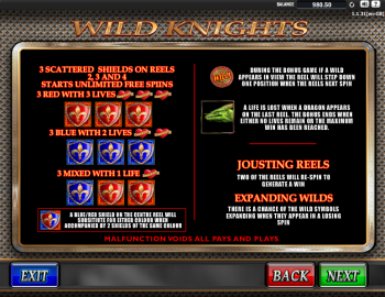 Wild Knights Slot – Paytable Features