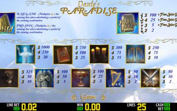 Dantes Paradise – Paytable