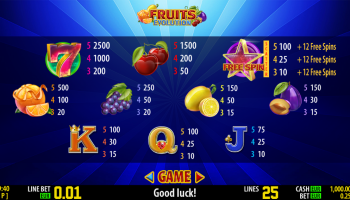 Fruits Evolution – Paytable