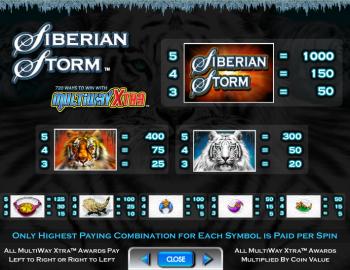 Siberian Storm – Paytable 1