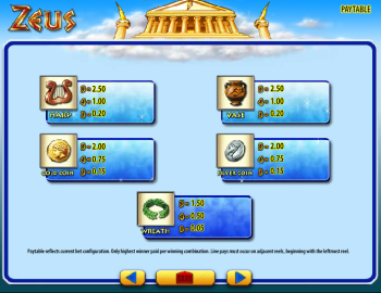 Zeus – Paytable 2