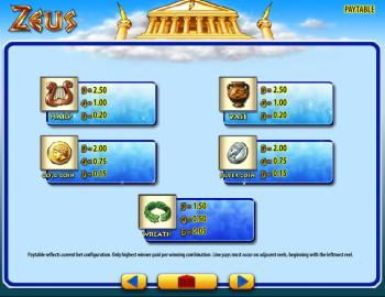 Zeus – Paytable 2