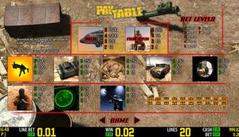 Elite Commandos – Paytable
