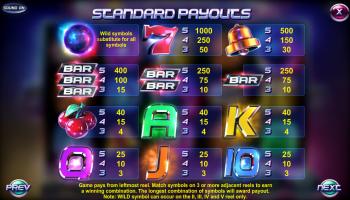 Event Horizon – Paytable 1