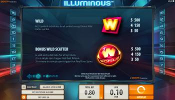 Illuminous Slot – Paytable 2