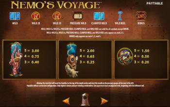 Nemo's Voyage – Paytable 1