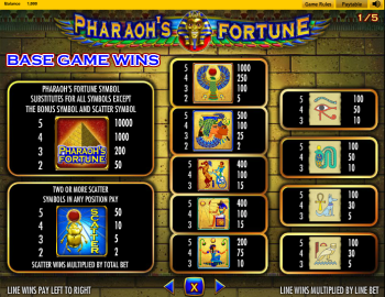 Pharaohs Fortune – Paytable 1