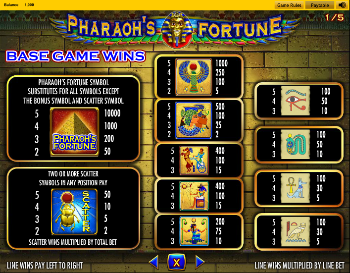 play wheel of fortune slot machine online pharaoh s
