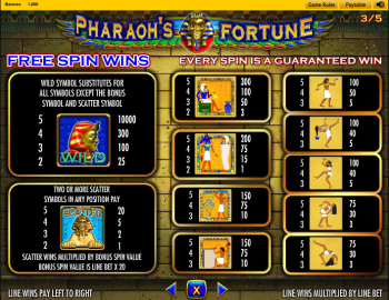 Pharaohs Fortune – Paytable 3