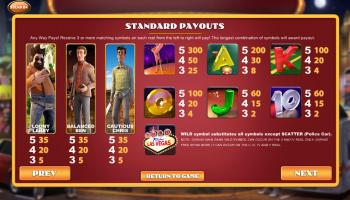 Weekend in Vegas – Paytable 1