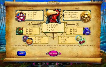 Lucky-Pirates-Paytable-1