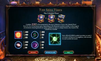 Alkemors Tower – The Celestial Floor